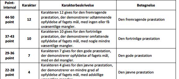 Evalueringskriterier i M1